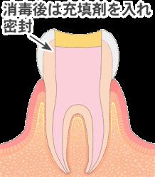 www.shika-sozai.com_illust75_image_0167070004