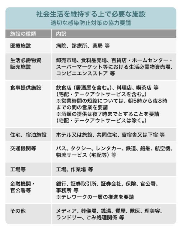 内訳 コロナ